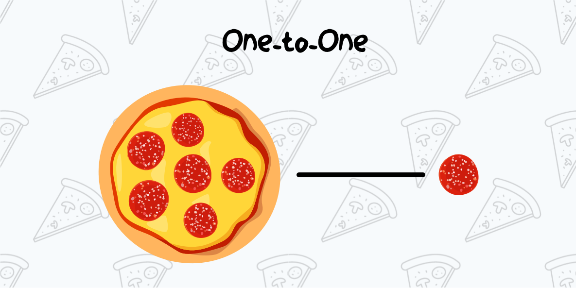 pizza-one-to-one.png
