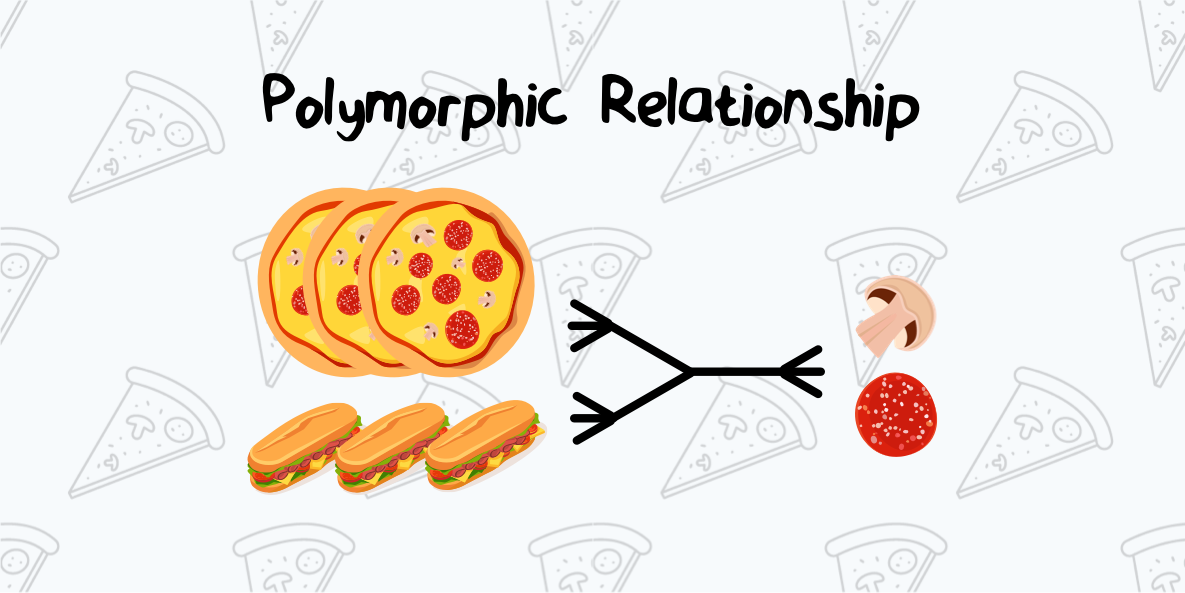 pizza-polymorphic.png