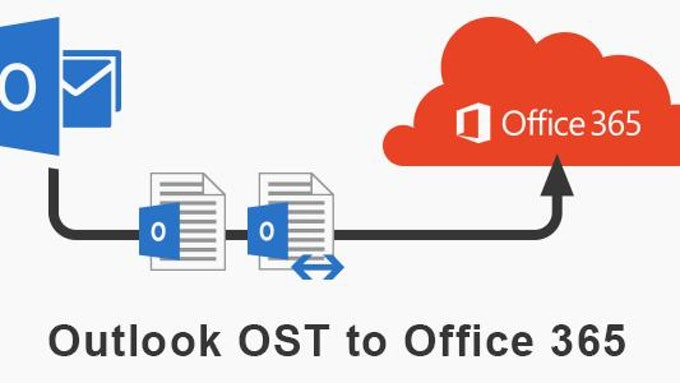 Import your Microsoft Outlook data from OST file into Office 365