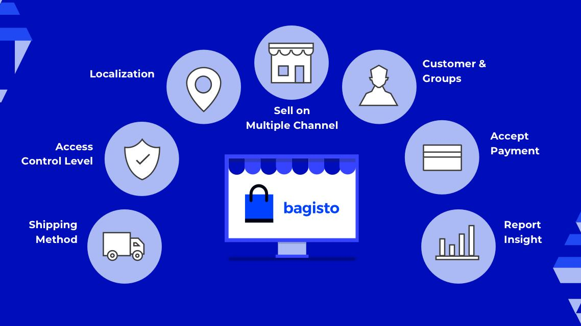 Whats new in Bagisto 1.0.0?