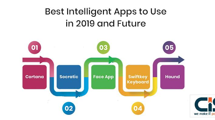 Best Intelligent Apps to Use in 2019 and Future